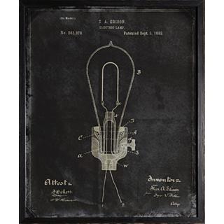 Cadre Ampoule Edison 1882