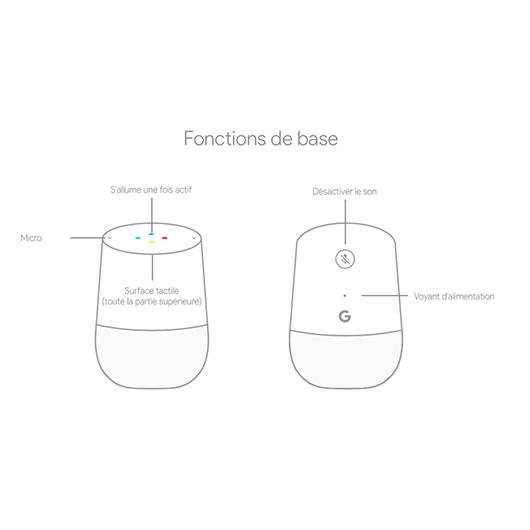 Haut-parleur à commande vocale Google